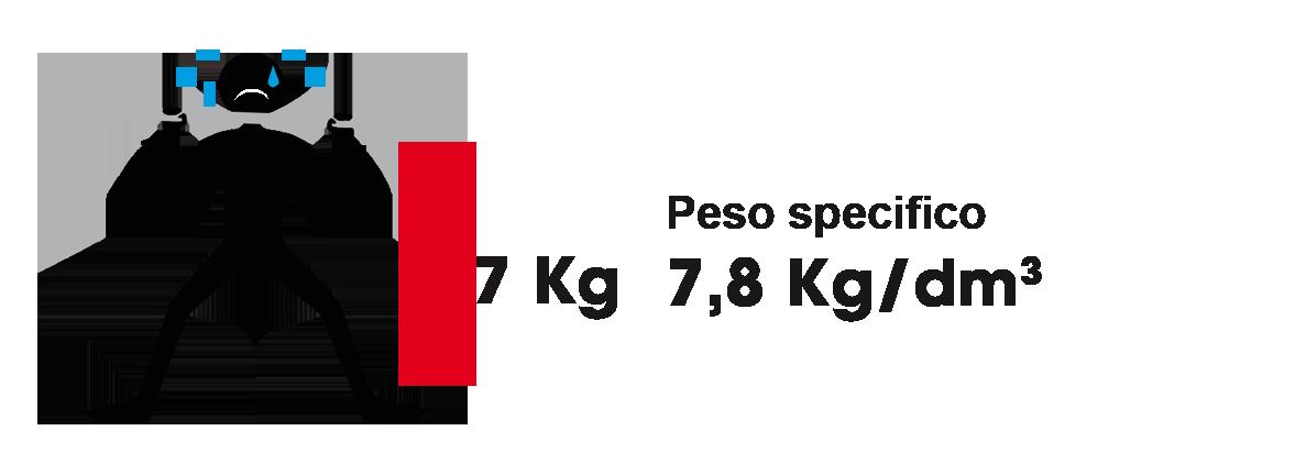 Peso specifico dell'acciaio in confronto al carbonio CarboSix