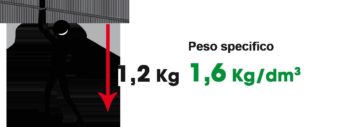 Peso specifico del carbonio Carbosix